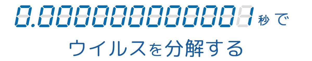 0.000000000001秒で ウイルスを分解する